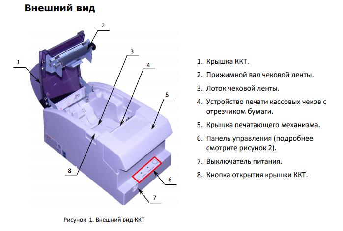 АТОЛ 52Ф, устройство