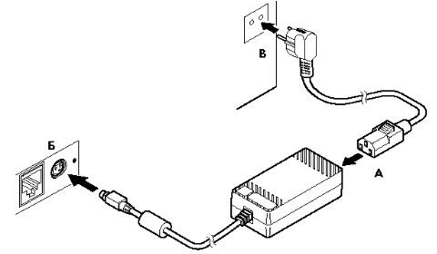 ШТРИХ-МИНИ-02Ф кабели питания