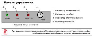 АТОЛ 52Ф, панель управления