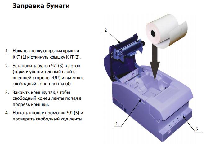 АТОЛ 52Ф, замена бумаги