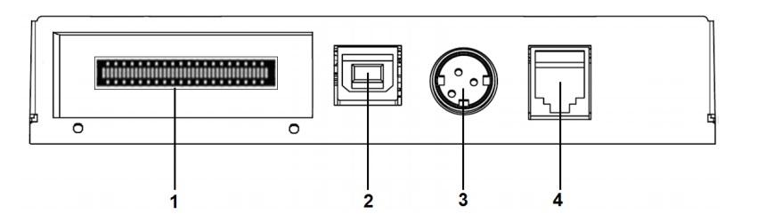 РР-03Ф схема панели разъёмов