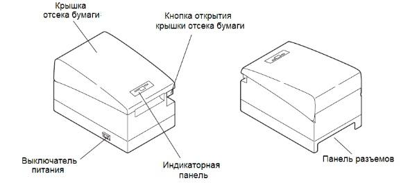 ШТРИХ-МИНИ-02Ф схема аппарата