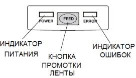 ККМ ШТРИХ-МИНИ-02Ф индикаторная панель